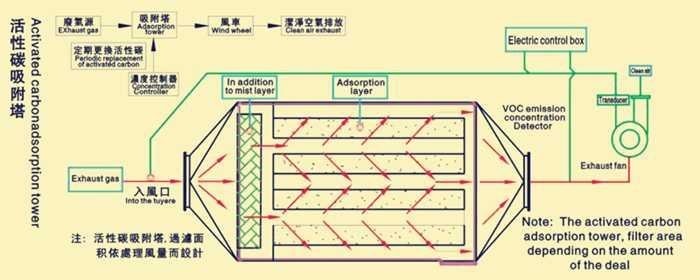 单票 电路 电路图 电子 票 票据 原理图 700_280