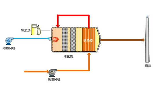 电路 电路图 电子 设计 素材 原理图 533_300